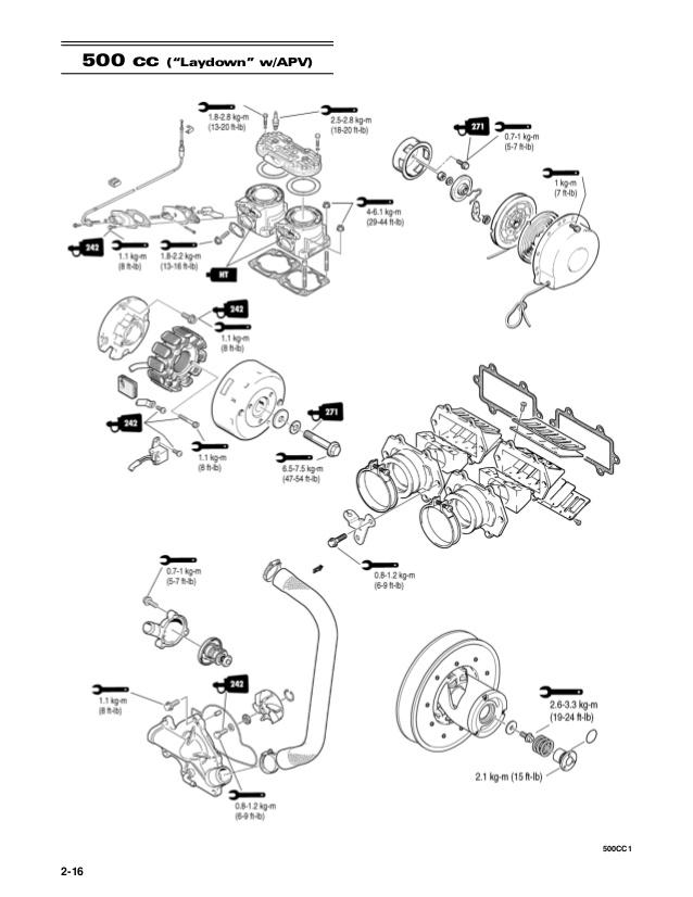 [DIAGRAM_5NL]  NF_2475] Arctic Cat Snowmobile 4 Stroke Wiring Diagrams Schematic Wiring | Arctic Cat Engine Diagrams |  | Vulg Redne Exxlu Ivoro Rect Mohammedshrine Librar Wiring 101