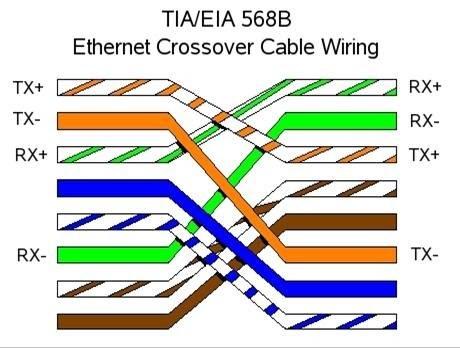 re2235 cat 5 wiring diagram poe wiring diagram