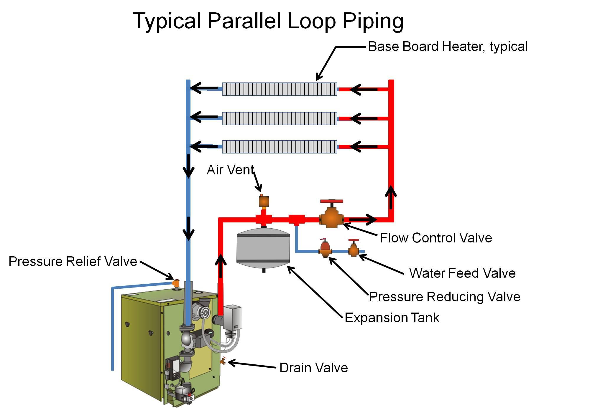 GV 40] Piping Diagram For Boilers Wiring Diagram