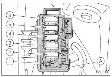 OV_3030] Ducati Fuse Box Diagram Wiring DiagramItis Stre Over Marki Xolia Mohammedshrine Librar Wiring 101