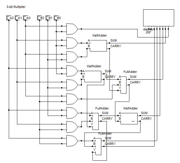Kb 9201  Logic Diagram 4 Bit Multiplier Download Diagram