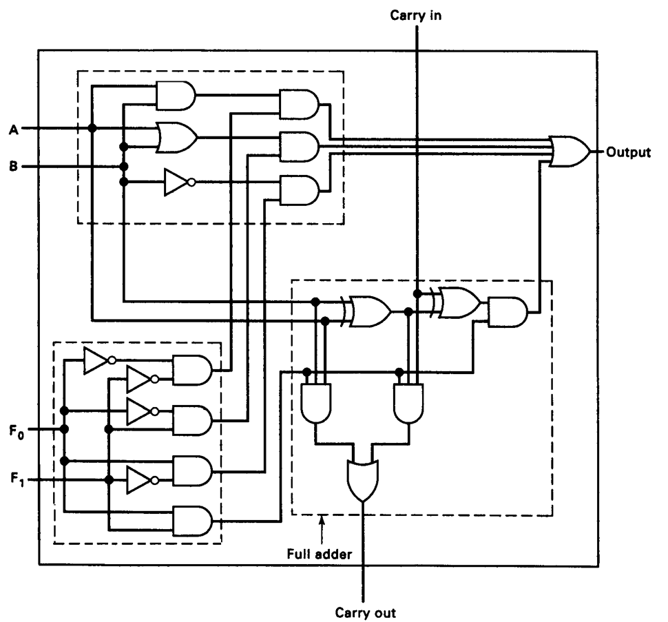 TW_9500] Logic Diagram Of 1 Bit Alu Wiring Diagram