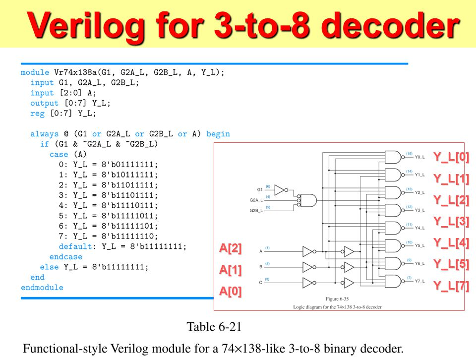 Nr 3416  To 8 Decoder Truth Table Figure 42 A 3to8 Decoder Download Diagram
