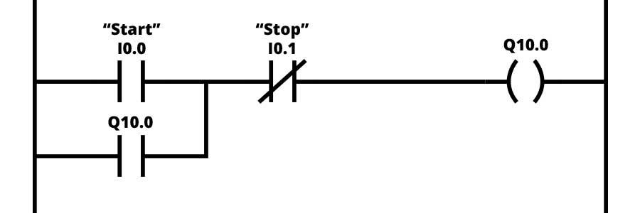 Stop Start Ladder Diagram Wiring Diagrams Source