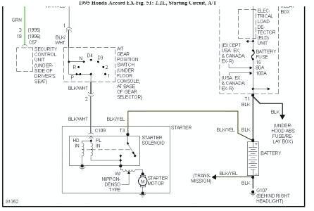 Amazing 2017 Honda Accord Stereo Wiring Diagram Transmission Wire Diagram Wiring Cloud Ostrrenstrafr09Org