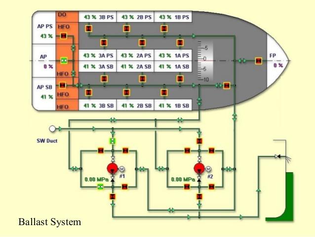 Awe Inspiring Marine Piping Systems Wiring Cloud Dulfrecoveryedborg
