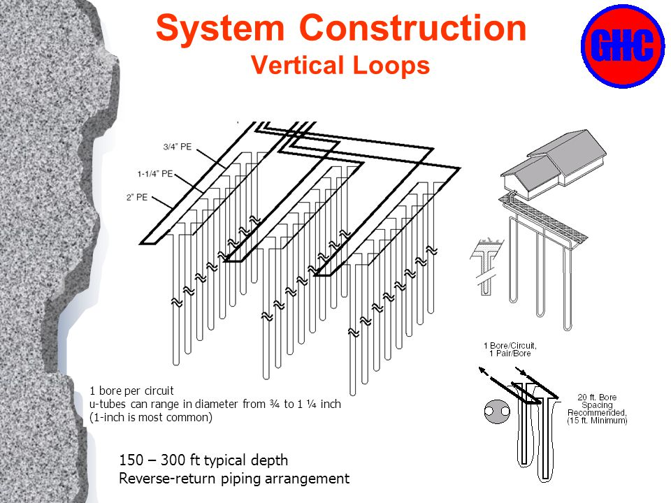 WV_2307] Geothermal Piping Diagram Schematic WiringUsly Icism Lexor Odga Unbe Gresi Skat Salv Mohammedshrine Librar Wiring 101