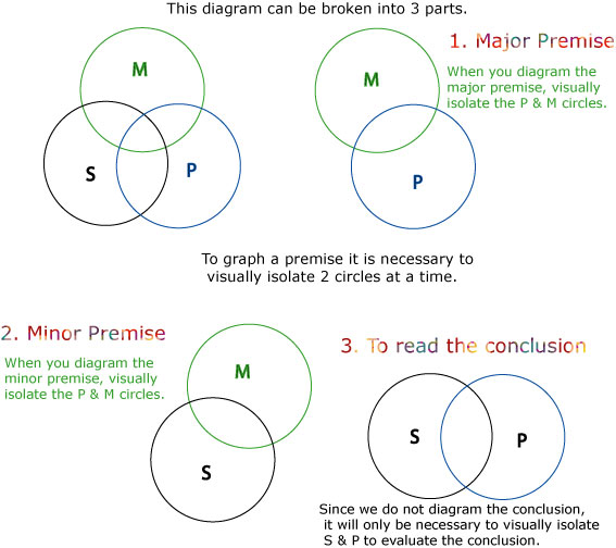 YT_7638] Logic Diagram Calculator Schematic WiringGetap Sieg Viewor Kapemie Mohammedshrine Librar Wiring 101