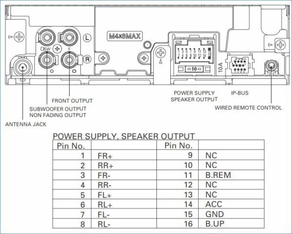 [SCHEMATICS_4UK]  TO_5312] Diagram Also Pioneer Deh Wiring Diagram Wiring Harness Wiring  Diagram Wiring Diagram | Pioneer Deh 14 Wiring Diagram |  | Odga Diog Barba Oxyl Osuri Bepta Mohammedshrine Librar Wiring 101
