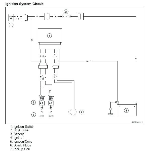 OY_7233] Kawasaki Mule 4010 Electrical Diagram Free Download Wiring Diagram  Wiring Diagram