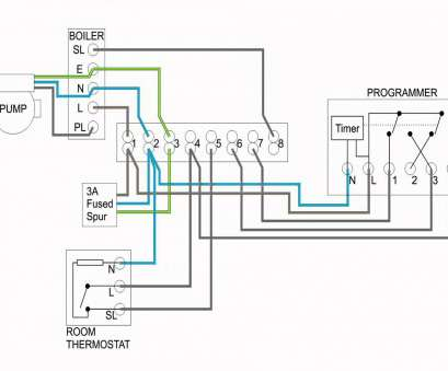 Wiring Diagram For A Nest Dual-Fuel Thermostat from static-resources.imageservice.cloud