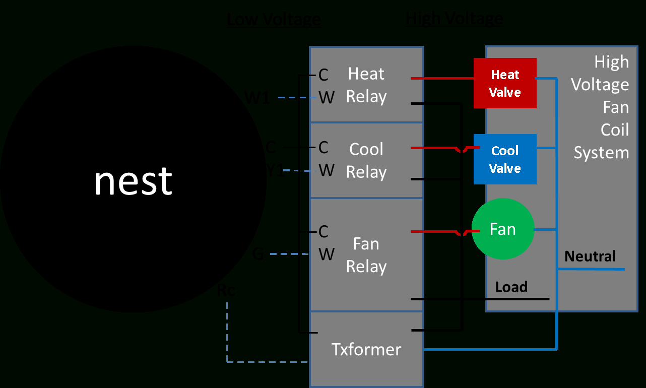 Nest Thermostat Wiring Diagram 1St Generation from static-resources.imageservice.cloud