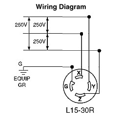 [DIAGRAM_3US]  ZL_8326] Nema L15 20 Wiring Diagram Get Free Image About Furthermore 3 Pole  4 Free Diagram | 250v Plug Wiring Diagram |  | Nedly Magn Boapu Mohammedshrine Librar Wiring 101