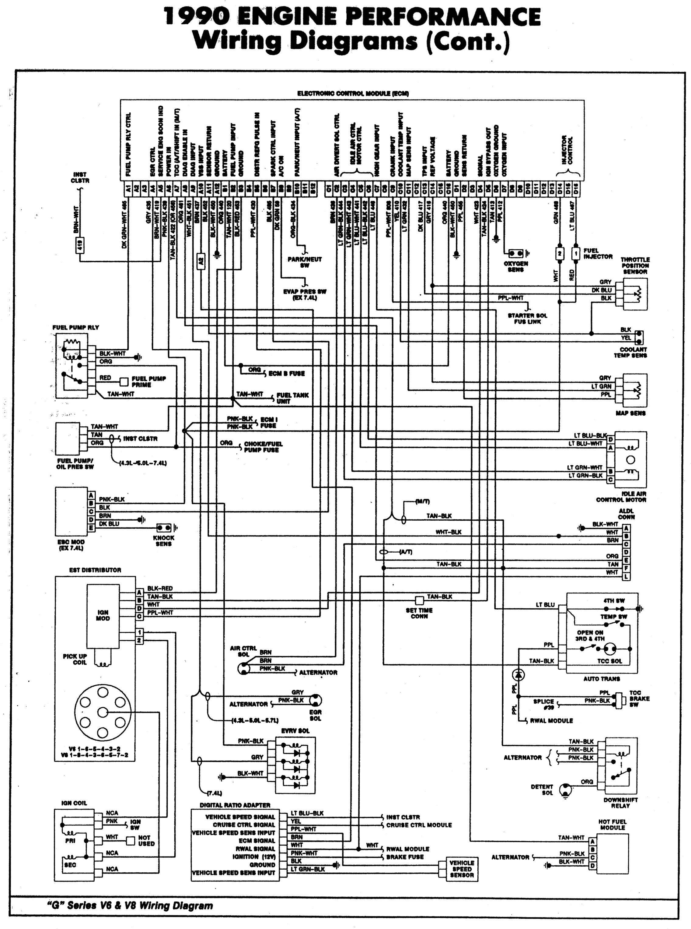 Strange 1992 S10 Wiring Diagram Wiring Diagram Wiring Cloud Cranvenetmohammedshrineorg