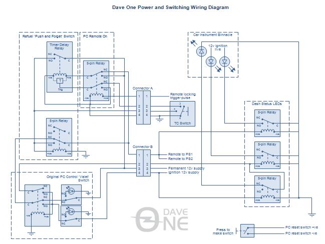 opel meriva 2004 wiring diagram gn 8422  wiring diagram for astra ecu schematic wiring  gn 8422  wiring diagram for astra ecu