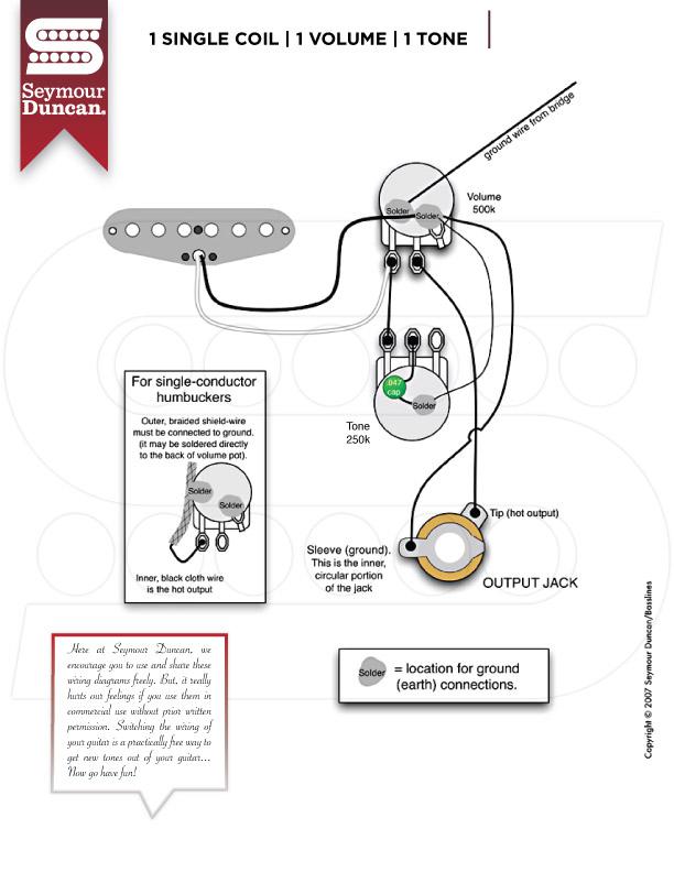 [DIAGRAM_5FD]  KE_0834] Wiring Diagram 2 P90S 1 Volume Tone Free Diagram | Fender Musicmaster Bass Guitar Wiring Diagram |  | Bapap Hapolo Mohammedshrine Librar Wiring 101