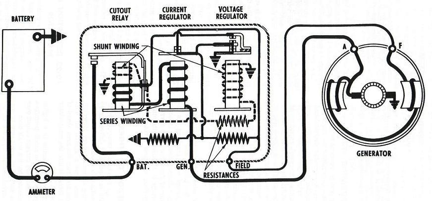 Ford 8N Wiring Diagram 6V from static-resources.imageservice.cloud