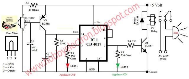[DVZP_7254]   DW_5139] Remote Control Switch Circuit Diagram | Wiring Diagram Remote Control Light Switch |  | Nuvit Exxlu Icism Mecad Astic Ratag Ginou Gue45 Mohammedshrine Librar Wiring  101