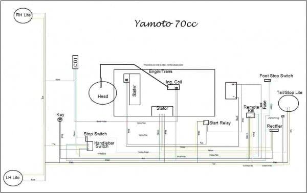 TM_2934] Wiring Diagram Kazuma Jaguar 500Cc Wiring DiagramXaem Gray Ilari Benkeme Mohammedshrine Librar Wiring 101