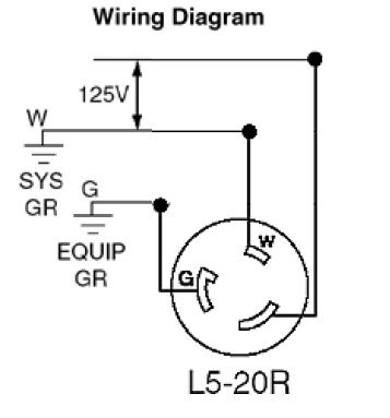 208v receptacle wiring diagram wiring l5 30 plug wiring diagrams site  wiring l5 30 plug wiring diagrams site