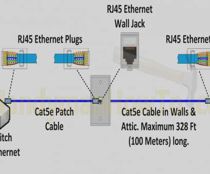 Eg 2693 Cat 6 Ether Cable Wiring Diagram Also Cat5e Patch Cable Wiring Diagram Free Diagram