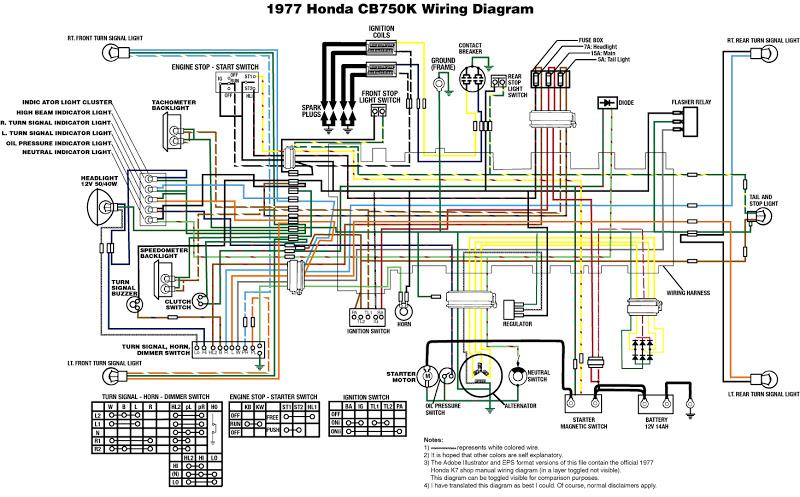 NN_8646] 77 Cb750 Wiring Diagram Download DiagramItis Stre Over Marki Xolia Mohammedshrine Librar Wiring 101