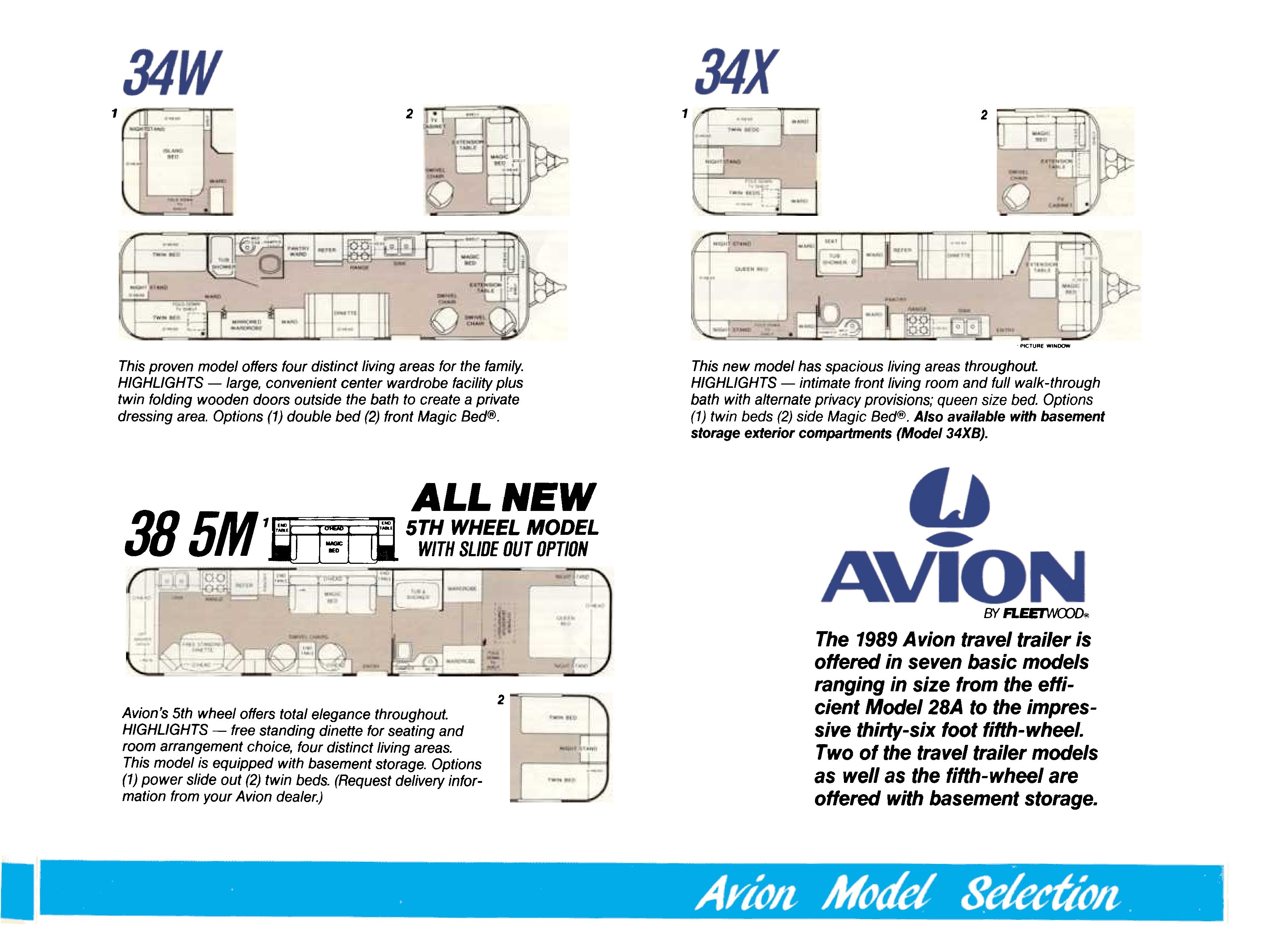 camper trailer wiring diagrams avion wiring schematics e1 wiring diagram  avion wiring schematics e1 wiring diagram