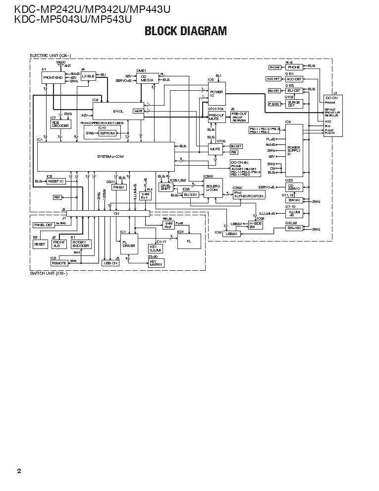[SCHEMATICS_48IU]  OF_3679] Kdc Mp342U Wiring Diagram Wiring Diagram | Kenwood Kdc Mp342u Wiring Diagram |  | Abole Penghe Inama Mohammedshrine Librar Wiring 101