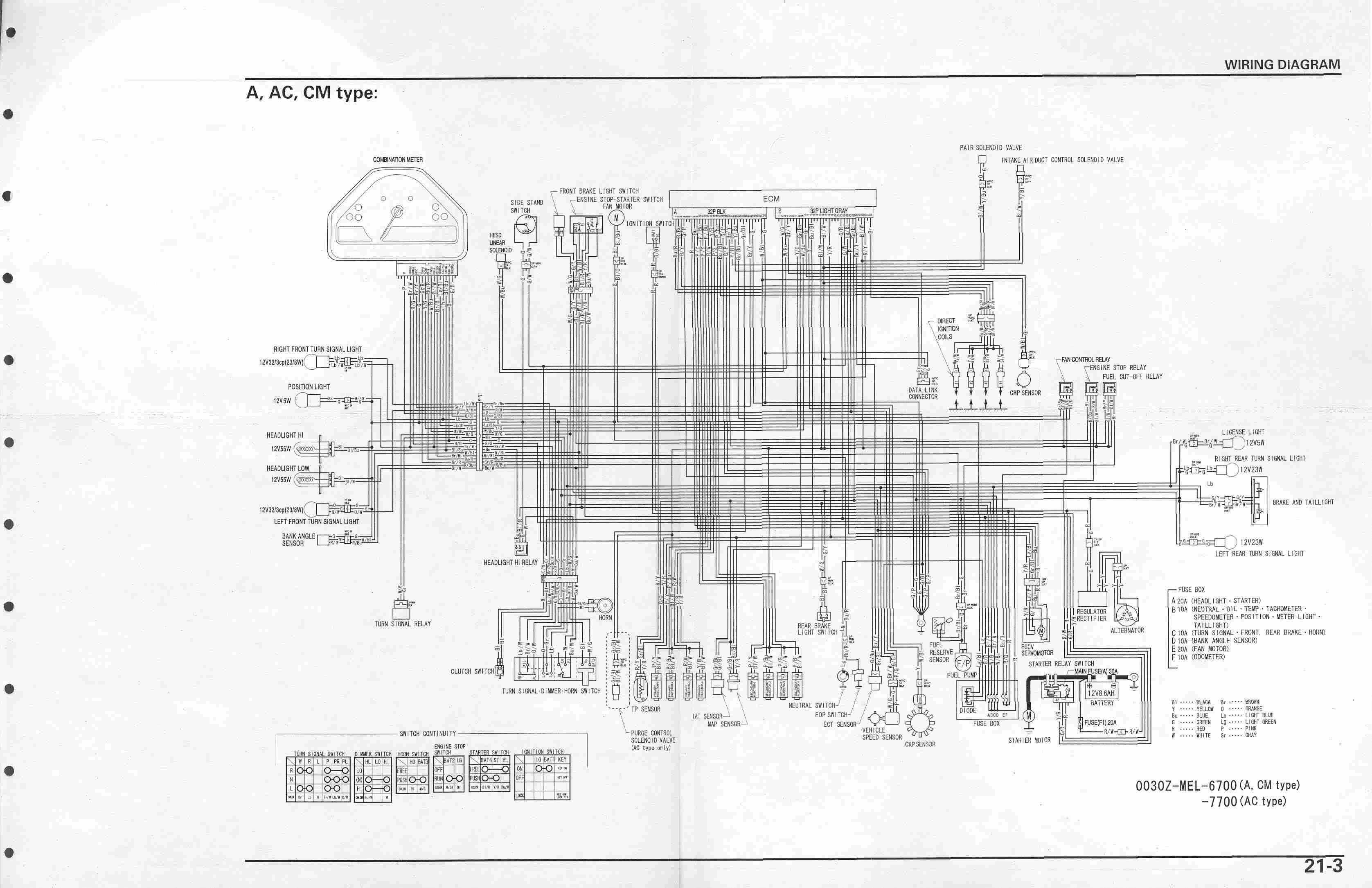 NO_4228] 2006 Cbr1000Rr Wiring Diagram Schematic WiringDext Hila Skat Peted Phae Mohammedshrine Librar Wiring 101