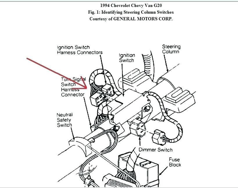 gm ignition switch wiring diagram general motors steering column wiring diagram e1 wiring diagram  steering column wiring diagram