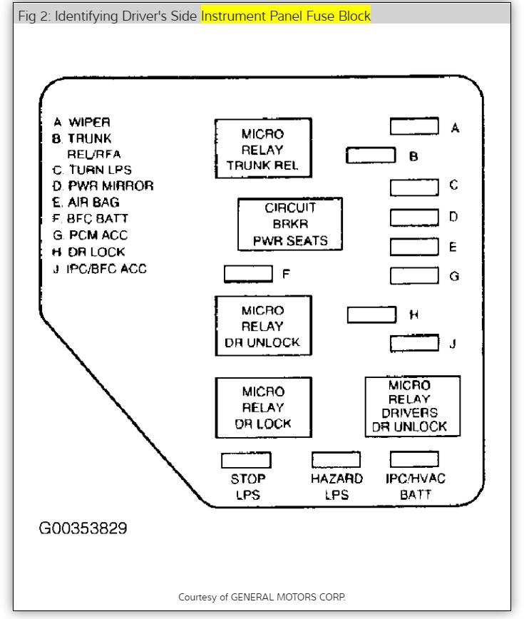 WN_4162] 2002 Impala Ac Fan Wiring Diagram Wiring Diagram