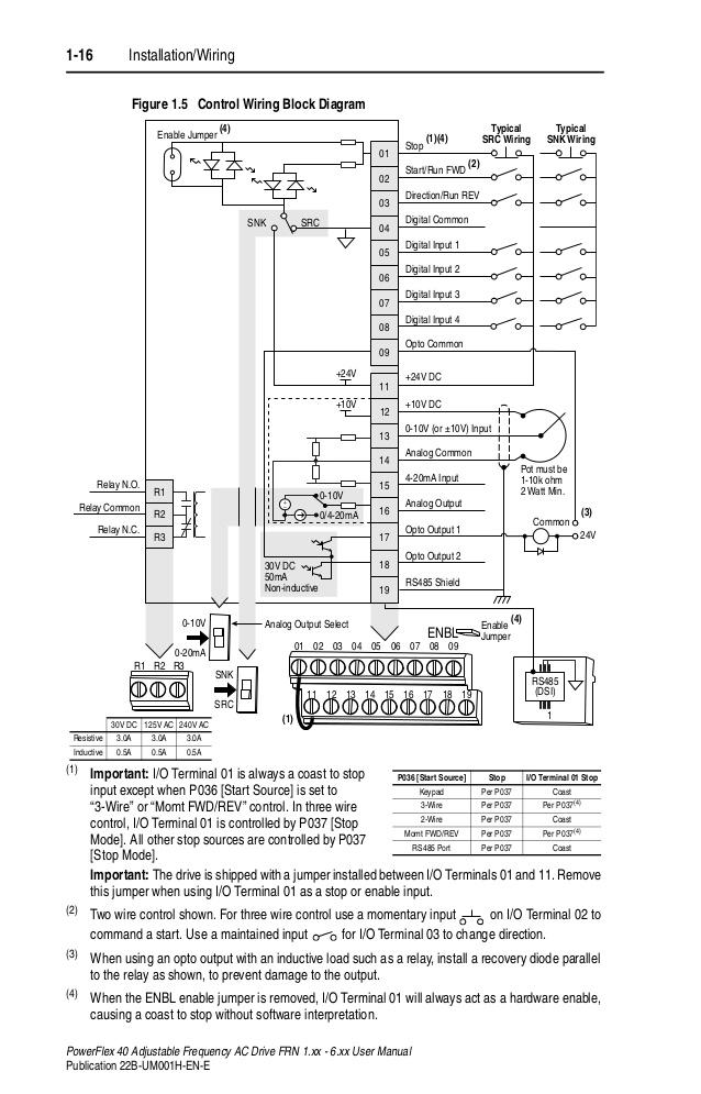 tr_3414] powerflex 4 wiring diagram free diagram  elia arch dome mohammedshrine librar wiring 101