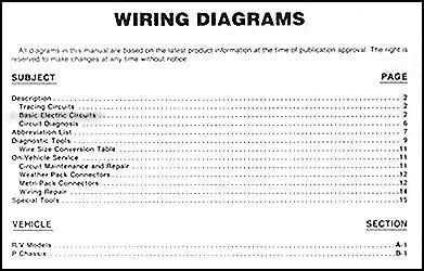 Mo 7441 1996 Chevrolet Suburban Wiring Schematics Download Diagram