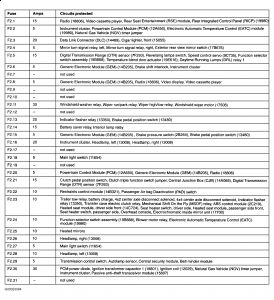 [GJFJ_338]  RN_1210] Ford F 250 Fuse Box Location Free Diagram   03 F250 Fuse Panel Diagram      Menia Icand Gentot Ariot Bocep Mohammedshrine Librar Wiring 101