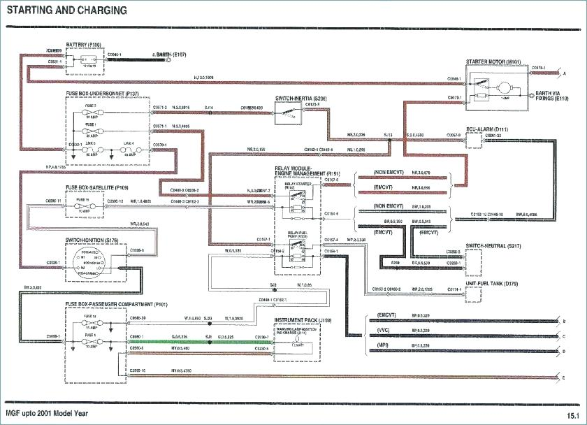 Craftsman Gt 5000 Wiring Diagram from static-resources.imageservice.cloud