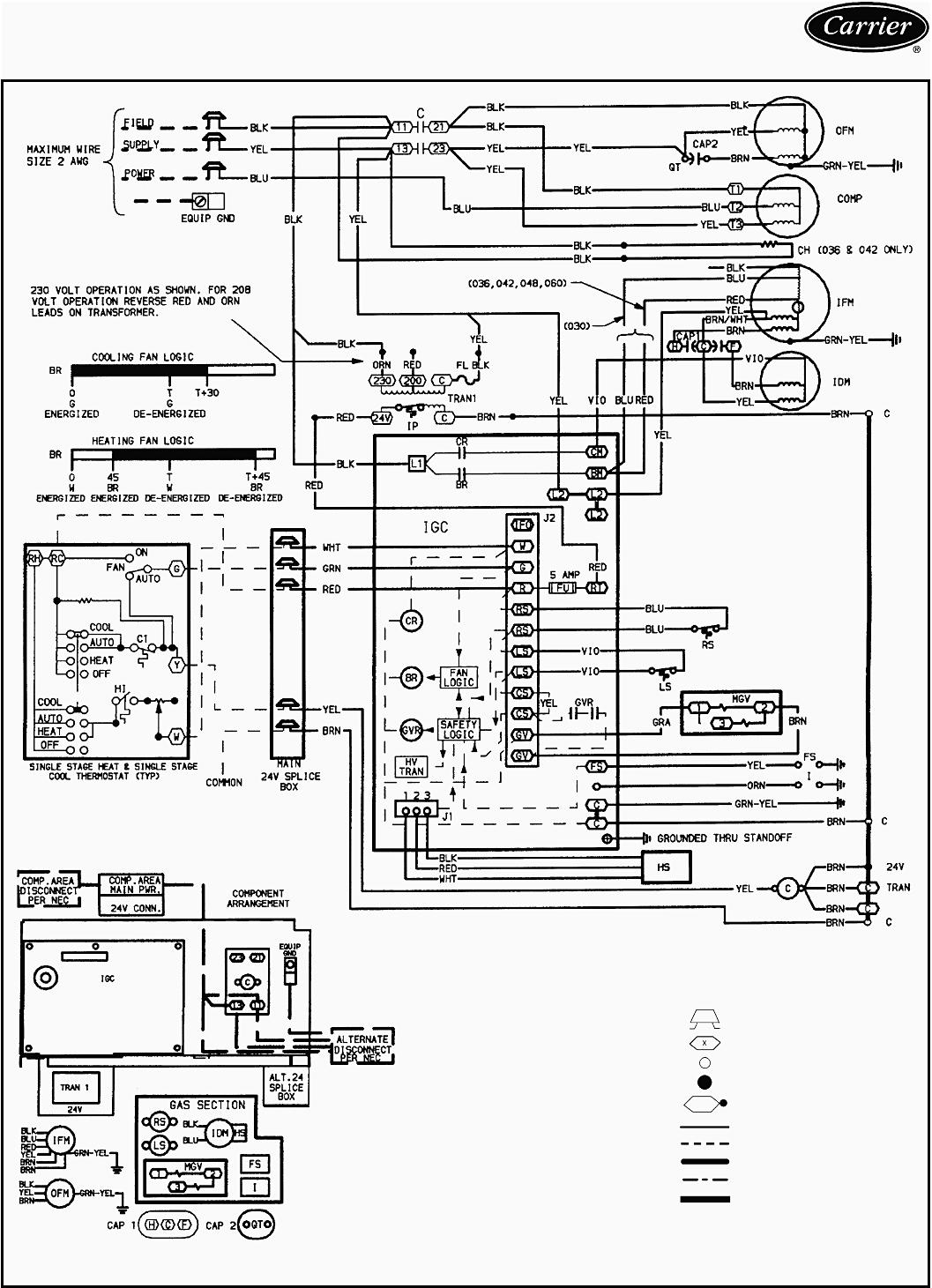 DIAGRAM] Atwood 8531 Wiring Diagram FULL Version HD Quality Wiring Diagram  - THEDIAGRAMGURU.BANDBANNAMARIA.IT | Hydro Flame Furnace Wiring Diagram |  | Diagram Database - bandbannamaria.it