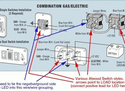 Super Atwood Rv Furnace Wiring Diagram Gas Heater Wiring Diagram Atwood Wiring Cloud Ittabisraaidewilluminateatxorg