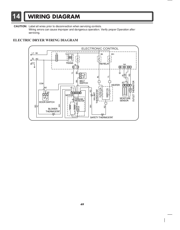 lo_8210] lg clothes dryer wiring diagram download diagram  gentot subd wigeg mohammedshrine librar wiring 101