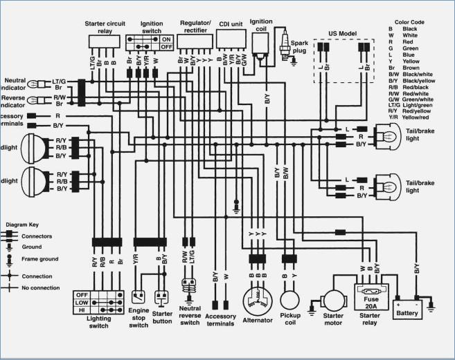 kawasaki klf 220 wiring schematic - wiring diagram snow-note-b -  snow-note-b.agriturismoduemadonne.it  agriturismo due madonne