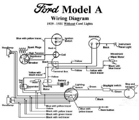 Excellent Model Wiring Diagram Wiring Diagram Data Schema Wiring Cloud Rometaidewilluminateatxorg