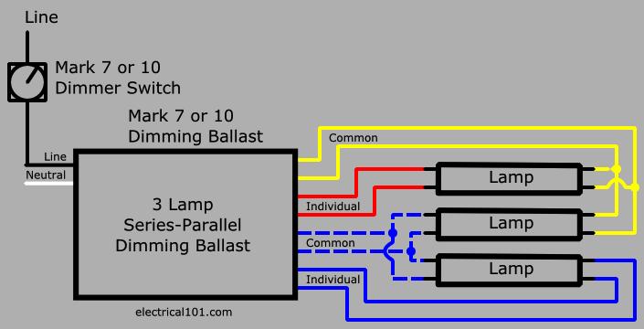 Stupendous Dimming Ballast Wiring Diagram Wiring Diagram Wiring Cloud Licukaidewilluminateatxorg