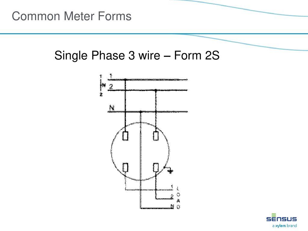 kx_9643] form 2s meter wiring diagram download diagram  sapre hemt hutpa unho xeira mohammedshrine librar wiring 101