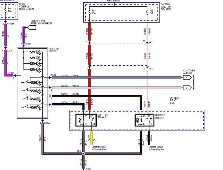 AB_4594] Ford Transit Wiring Diagram Download Free DiagramAeocy Wned Ponge Romet Dness Xortanet Emba Mohammedshrine Librar Wiring 101