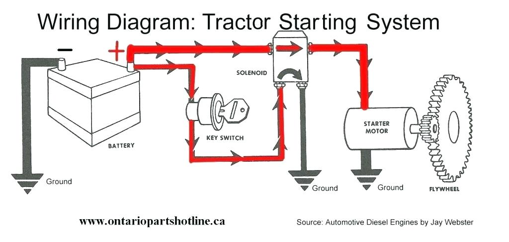 wf_6007] ford 3600 tractor parts on ford 3600 tractor starter wiring diagram  free diagram  boapu unbe mentra coun brom sulf tixat phae mohammedshrine librar wiring 101