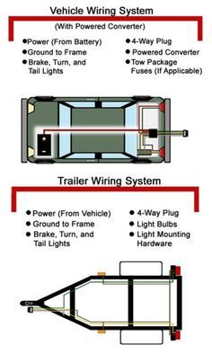 Ra 4365 Four Way Wiring Diagram Tow Vehicle Download Diagram
