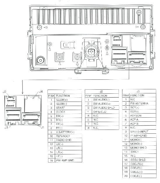MN_3770] Ford Stereo Wiring Harness Color Codes Wiring DiagramKargi Vira Faun Osoph Mentra Mohammedshrine Librar Wiring 101