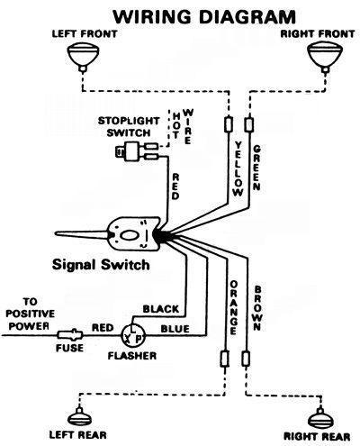 [SCHEMATICS_48IU]  GY_3976] Model T Ford Forum Wiring Diagram Turn Signal Free Diagram | T Bucket Wiring Diagram |  | Getap Isra Mohammedshrine Librar Wiring 101