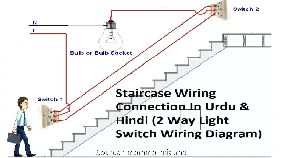 em2486 light switch wiring diagram on double gang 2 way