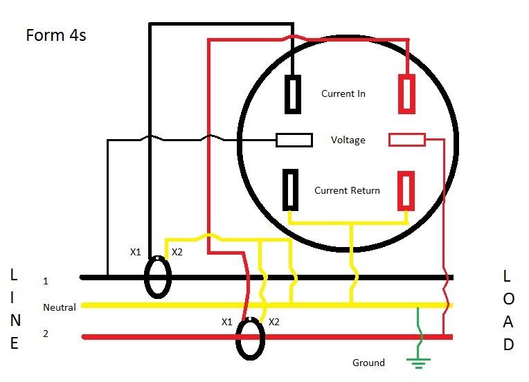 AH_7715] Wiring Electric Meter Form Diagrams Wiring DiagramBemua Tixat Trons Mohammedshrine Librar Wiring 101