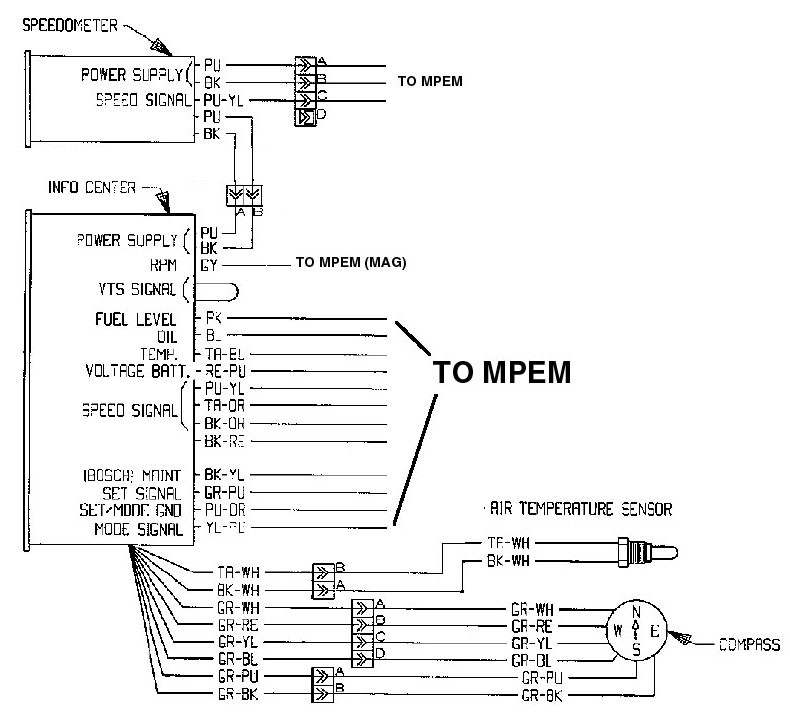 [SCHEMATICS_4US]  1988 Seadoo Wiring Diagram - keju.suspention7.kurvenkratzer-touren.de | Sea Doo Wiring Diagrams |  | Diagram Source - kurvenkratzer-touren.de